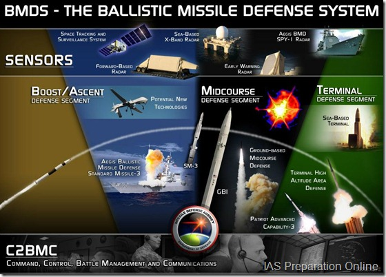 Delhi-Mumbai-to-get-ballistic-missile-defence-shield