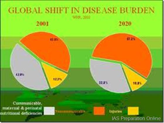 The Jordan Burden of Illness Study - who.int