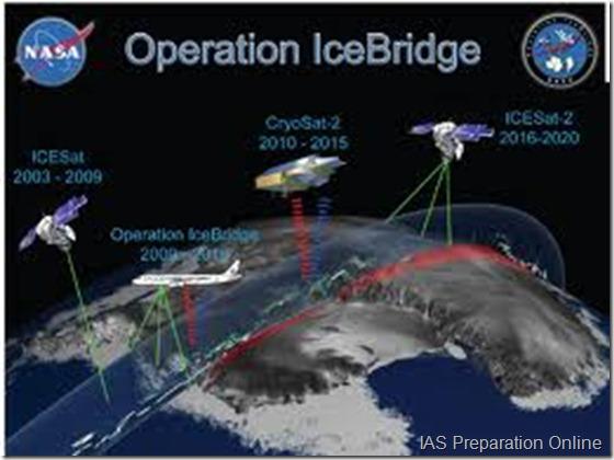operation icebridge