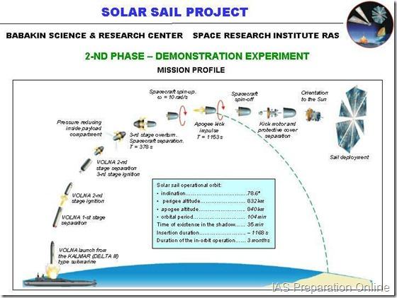 solar-sail-mission3