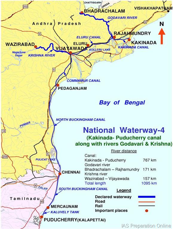 National Waterways of India • IAS Preparation Online